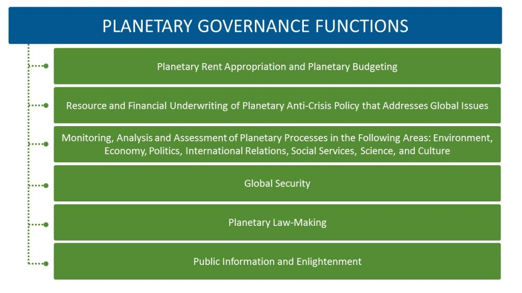 PLANETARY GOVERNANCE FUNCTIONS